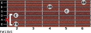 F#13b5 for guitar on frets 2, x, 2, 5, 4, 6