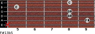 F#13b5 for guitar on frets x, 9, 8, 8, 5, 8