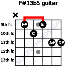 F#13b5 for guitar on frets x, 9, 10, 9, 11, 11