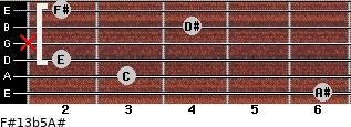 F#13b5/A# for guitar on frets 6, 3, 2, x, 4, 2