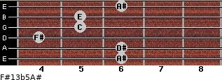 F#13b5/A# for guitar on frets 6, 6, 4, 5, 5, 6