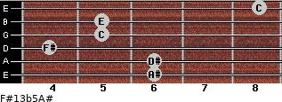 F#13b5/A# for guitar on frets 6, 6, 4, 5, 5, 8
