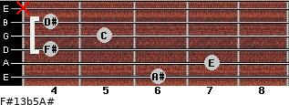F#13b5/A# for guitar on frets 6, 7, 4, 5, 4, x