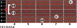 F#13b5/A# for guitar on frets 6, 7, 4, x, 4, 8