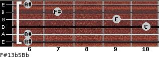 F#13b5/Bb for guitar on frets 6, 6, 10, 9, 7, 6