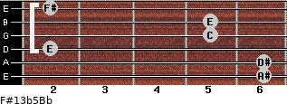 F#13b5/Bb for guitar on frets 6, 6, 2, 5, 5, 2