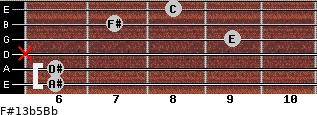 F#13b5/Bb for guitar on frets 6, 6, x, 9, 7, 8