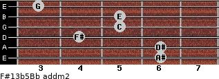 F#13b5/Bb add(m2) guitar chord