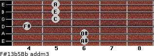 F#13b5/Bb add(m3) guitar chord