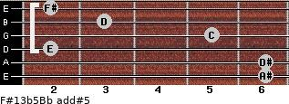 F#13b5/Bb add(#5) guitar chord
