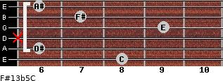 F#13b5/C for guitar on frets 8, 6, x, 9, 7, 6