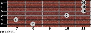 F#13b5/C for guitar on frets 8, 7, 10, 11, 11, 11