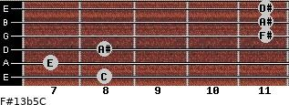 F#13b5/C for guitar on frets 8, 7, 8, 11, 11, 11