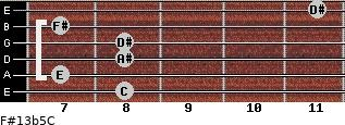 F#13b5/C for guitar on frets 8, 7, 8, 8, 7, 11
