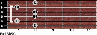F#13b5/C for guitar on frets 8, 7, 8, 8, 7, 8