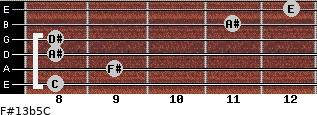 F#13b5/C for guitar on frets 8, 9, 8, 8, 11, 12