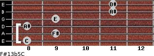 F#13b5/C for guitar on frets 8, 9, 8, 9, 11, 11