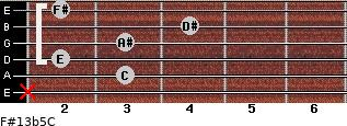 F#13b5/C for guitar on frets x, 3, 2, 3, 4, 2