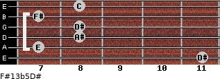 F#13b5/D# for guitar on frets 11, 7, 8, 8, 7, 8