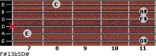 F#13b5/D# for guitar on frets 11, 7, x, 11, 11, 8