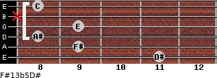 F#13b5/D# for guitar on frets 11, 9, 8, 9, x, 8