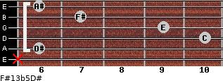 F#13b5/D# for guitar on frets x, 6, 10, 9, 7, 6