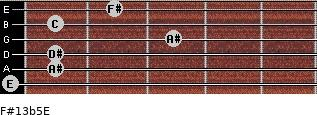 F#13b5/E for guitar on frets 0, 1, 1, 3, 1, 2