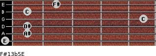 F#13b5/E for guitar on frets 0, 1, 1, 5, 1, 2