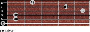 F#13b5/E for guitar on frets 0, 1, 1, 5, 4, 2