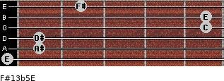 F#13b5/E for guitar on frets 0, 1, 1, 5, 5, 2