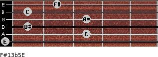 F#13b5/E for guitar on frets 0, 3, 1, 3, 1, 2