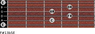 F#13b5/E for guitar on frets 0, 3, 4, 3, 4, 0