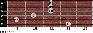 F#13b5/E for guitar on frets 12, 9, 10, 11, 11, 11