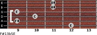 F#13b5/E for guitar on frets 12, 9, 10, 9, 11, 11