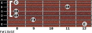 F#13b5/E for guitar on frets 12, 9, 8, 8, 11, 8