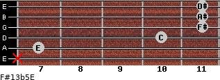 F#13b5/E for guitar on frets x, 7, 10, 11, 11, 11