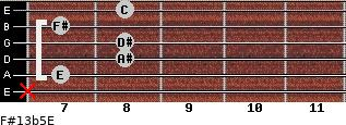 F#13b5/E for guitar on frets x, 7, 8, 8, 7, 8