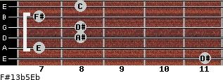 F#13b5/Eb for guitar on frets 11, 7, 8, 8, 7, 8