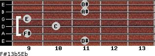 F#13b5/Eb for guitar on frets 11, 9, 10, 9, 11, 11