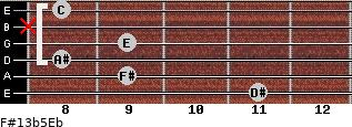 F#13b5/Eb for guitar on frets 11, 9, 8, 9, x, 8