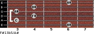F#13b5/A# for guitar on frets 6, 3, 4, 3, 4, 6