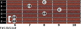 F#13b5/A# for guitar on frets 6, 6, 8, 9, 7, 8