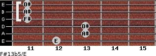 F#13b5/E for guitar on frets 12, 13, 13, 11, 11, 11
