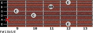 F#13b5/E for guitar on frets 12, x, 10, 9, 11, 12