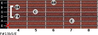 F#13b5/E for guitar on frets x, 7, 4, 5, 4, 6
