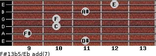 F#13b5/Eb add(7) guitar chord