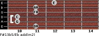 F#13b5/Eb add(m2) guitar chord