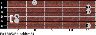 F#13b5/Eb add(m3) guitar chord