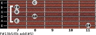 F#13b5/Eb add(#5) guitar chord