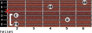 F#13#5 for guitar on frets 2, 5, 2, x, 4, 6